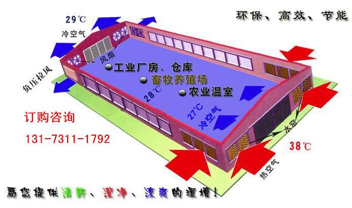 湿帘乐虎国际于机网页版降温系统